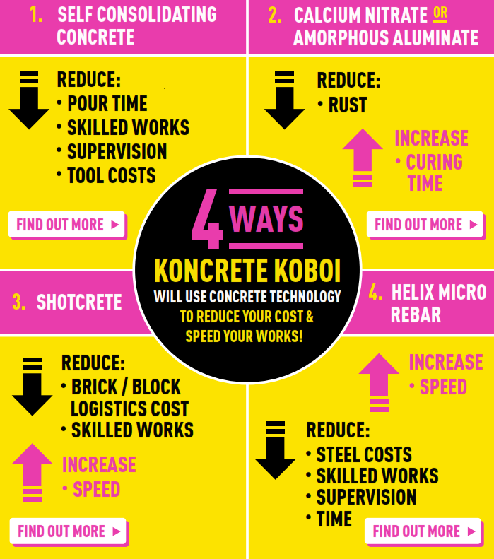 4-ways-koncrete-koboi