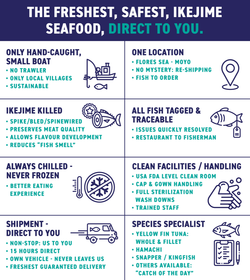 seafood-direct